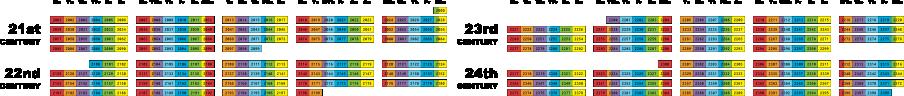 21-24thCenturies-900