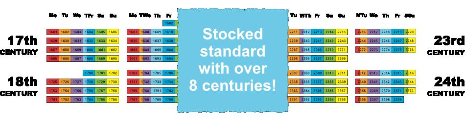 StockedStandard